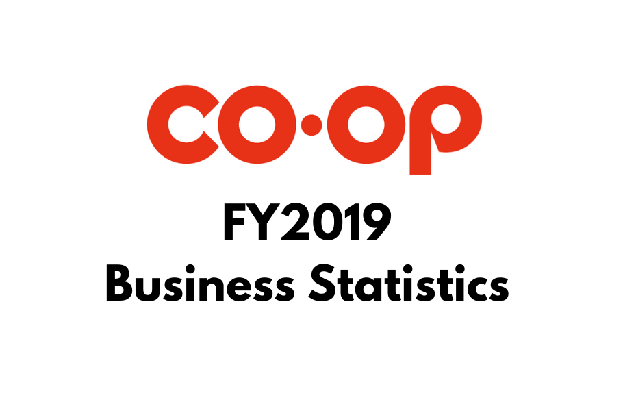 FY2019 Co-op business statistics